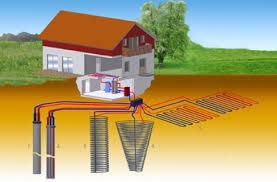 Kako toplotna črpalka zemlja voda dobro poskrbi za toploto?